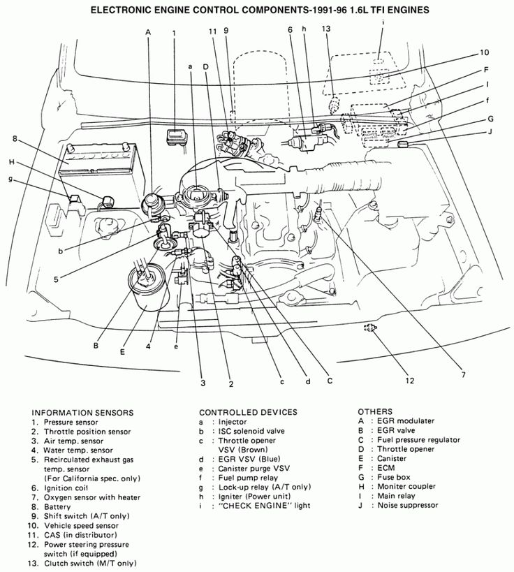 component, Suzuki Sidekick Radio Wiring Diagram Fuse Headt