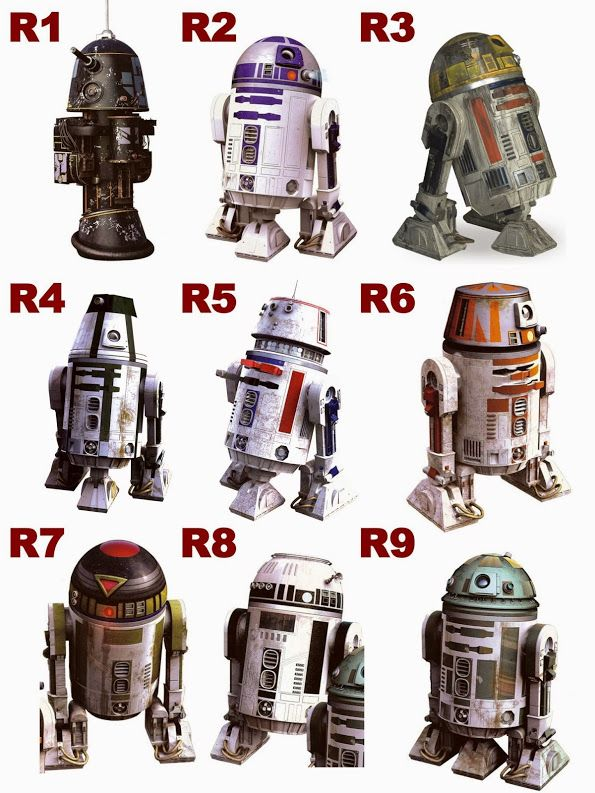 Droid Units | Star Wars