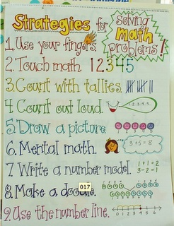 I love this math strategies anchor chart - add strategies as the year goes on!