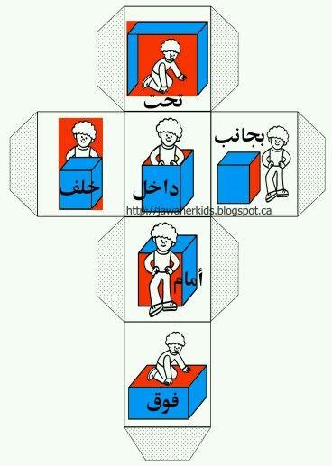Prepositions in Arabic