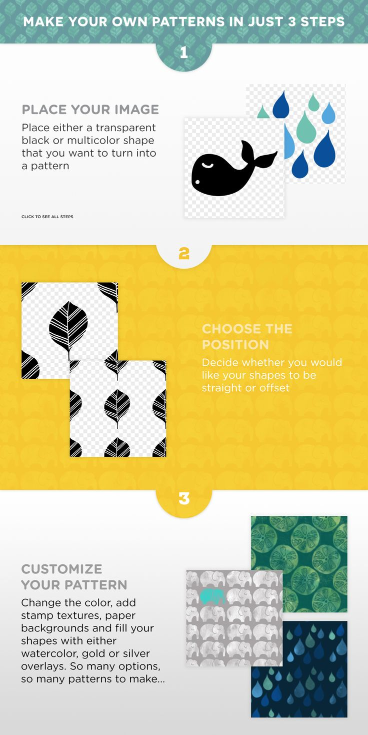 PatternPress - Pattern Creator by Vintage Design Co. on Creative Market - tool to create patterns