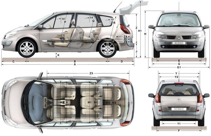 Szkic techniczny Renault Scenic II Grand Scenic