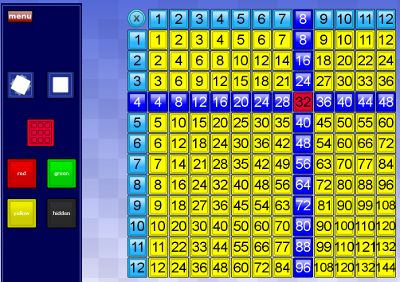 IWB Multiplication Square