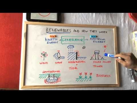 P1 Renewable energies and how they work
