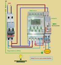 Esquemas eléctricos: Reloj horario contactor maniobra motor bomba pisci...