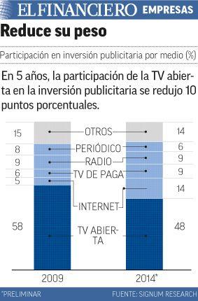 CadenaTres y Grupo Radio Centro apuntan al negocio del triple play. 17/03/2015