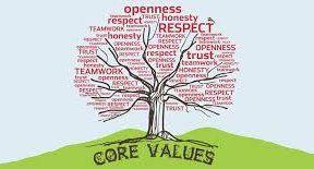 월요편지(72) Driven by Values | Dr. Max S. Park | Pulse | LinkedIn