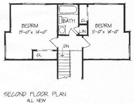 3rd Floor Attic Ideas