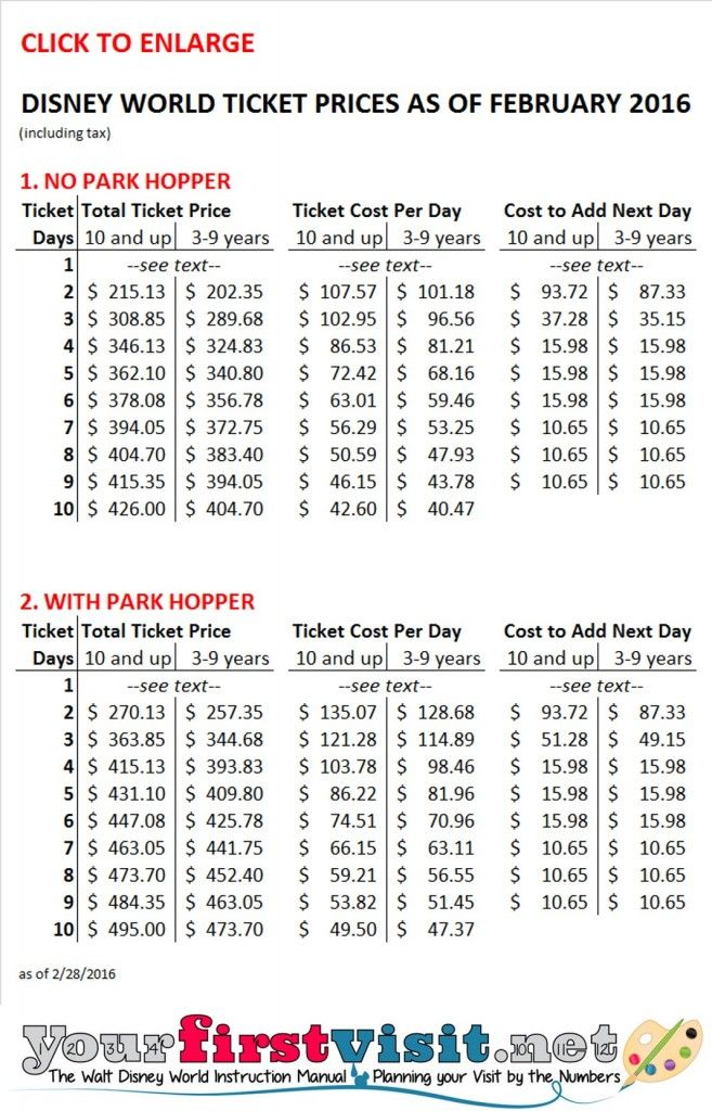 Disney World ticket prices were last updated in late February 2016. This page focuses on Walt Disney World theme park admission ticket prices from now until they go up again.