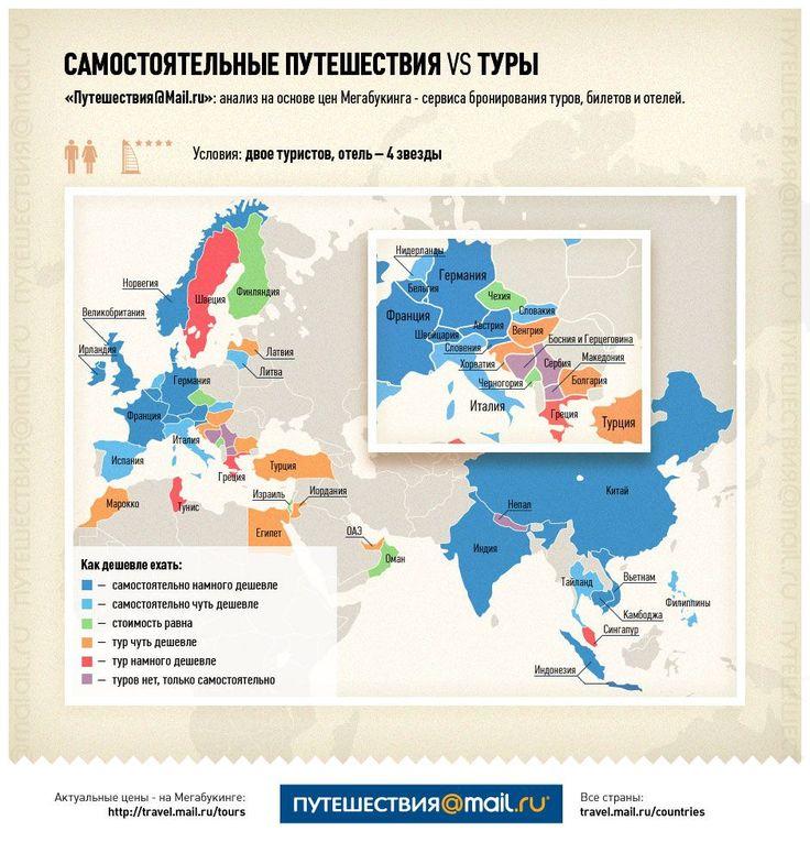 Сегодняшняя инфографика призвана сэкономить ваш бюджет. Проект Путешествия@Mail.ru провёл сравнение цен на самостоятельные путешествия и путешествия с помощью туроператоров для наиболее популярных туристических направлений у россиян..Карта разделена...