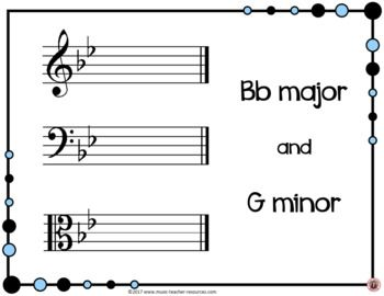 17 best ideas about major key signatures on pinterest music theory worksheets music theory. Black Bedroom Furniture Sets. Home Design Ideas