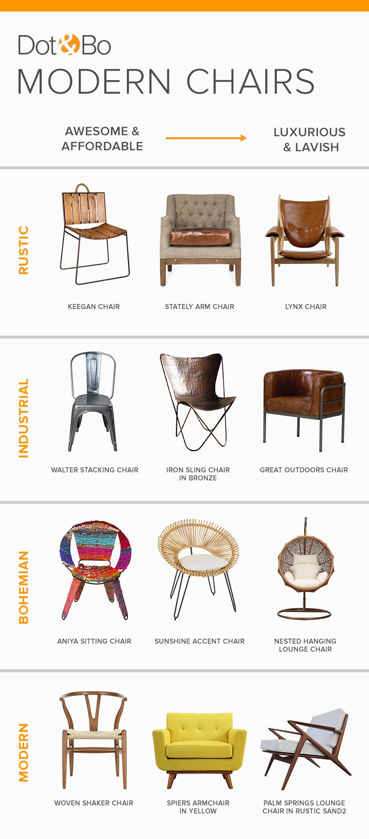 There's always something new to discover. Shop chairs and more at Dot & Bo and explore our hand-picked, curated furniture collections. Sign up and shop now at dotandbo.com!