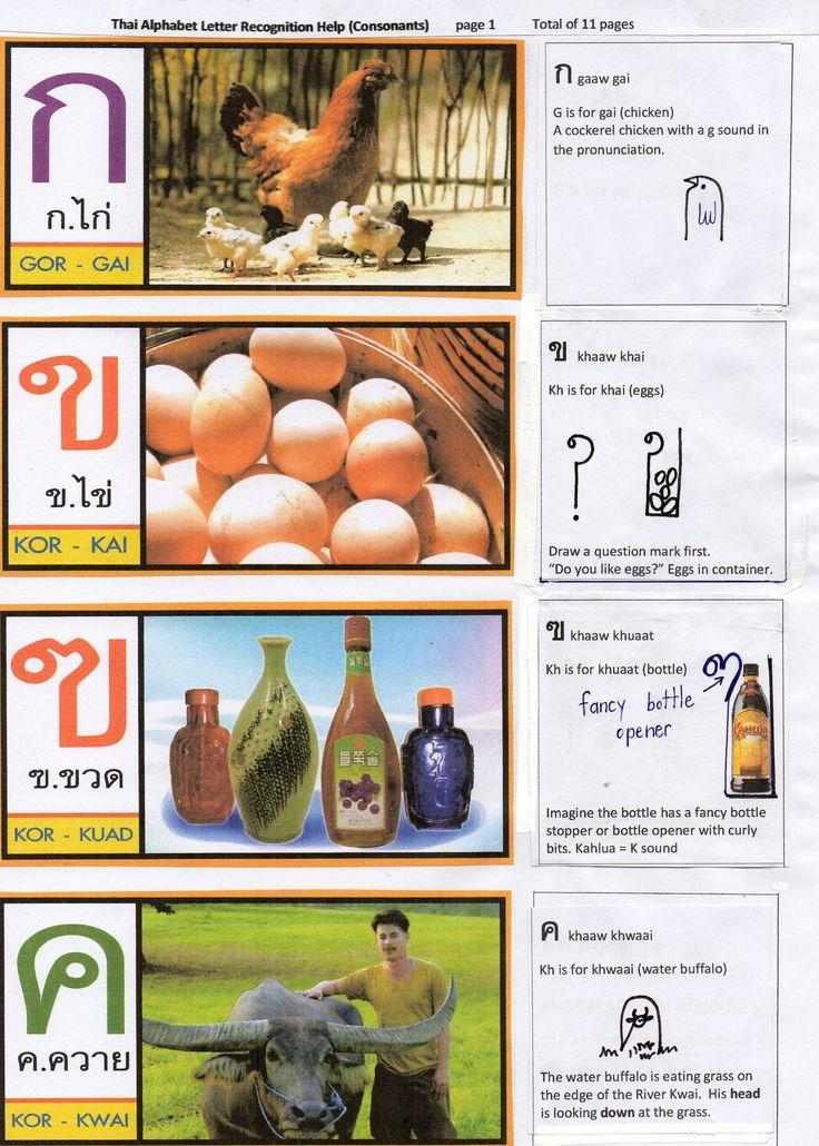 Thai Alphabet 1  Visual Aid to assist memory