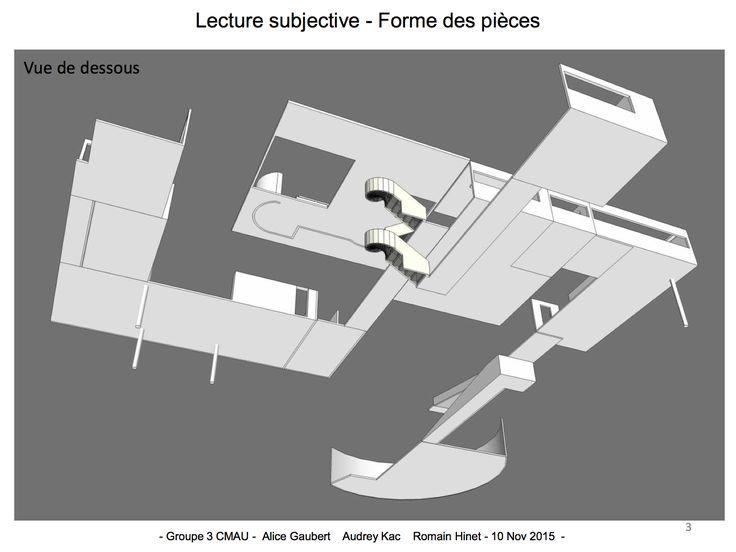 P2_3 Lecture subjective - Forme des pièces (partie 1)