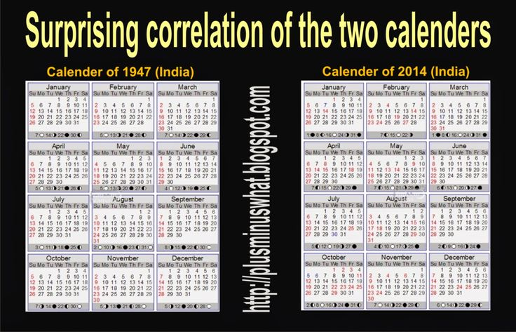 images of what happened in the year 1947   PLUS MINUS WHAT...!: Lok Sabha Election 2014 and Modi