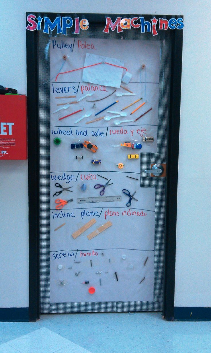 interactive word wall, simple machines, students bring in a sample of a simple machine, The student places the simple machine in its category