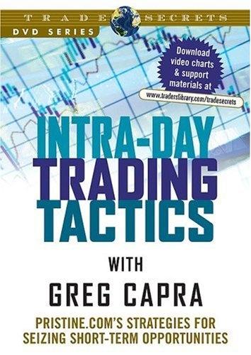 Intra-Day Trading Tactics #Gregcapra #strategy #trading #technicalanalysis