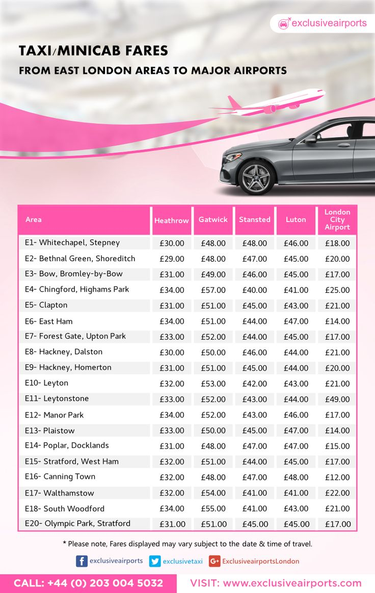 Cheap taxicab fares from East London areas to all major London airports.