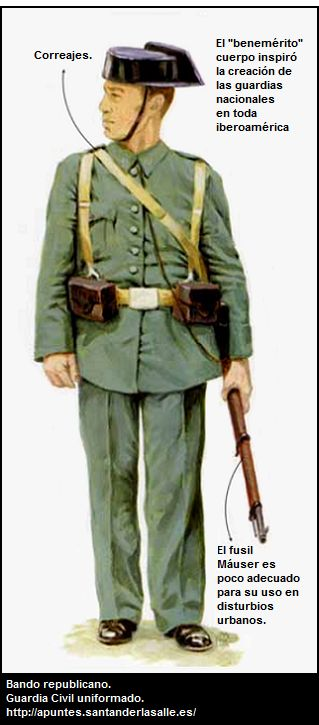 Uniforme de la Guardia Civil durante la Guerra Civil española.