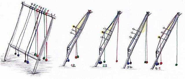 """Threading diagram for weaving 2/2 twill"""