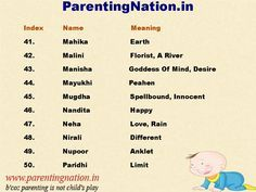 ParentingNation.in Provide You With Largest Resource Of Baby Name. Hindu Baby Girl Names With Accurate Meaning For Your Cute Baby.
