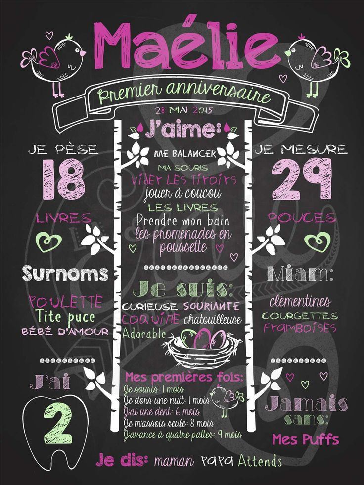 Affiche personnalisée 1er anniversaire Nid douillet (fuschia) | 28,00$ #chalkboard