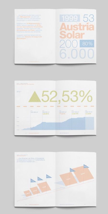 Simply a beautiful design, the pastel colours are a treat to read / Austria Solar Annual Report