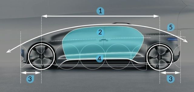 Design Review: Mercedes F015 Luxury In Motion concept - Car Design News