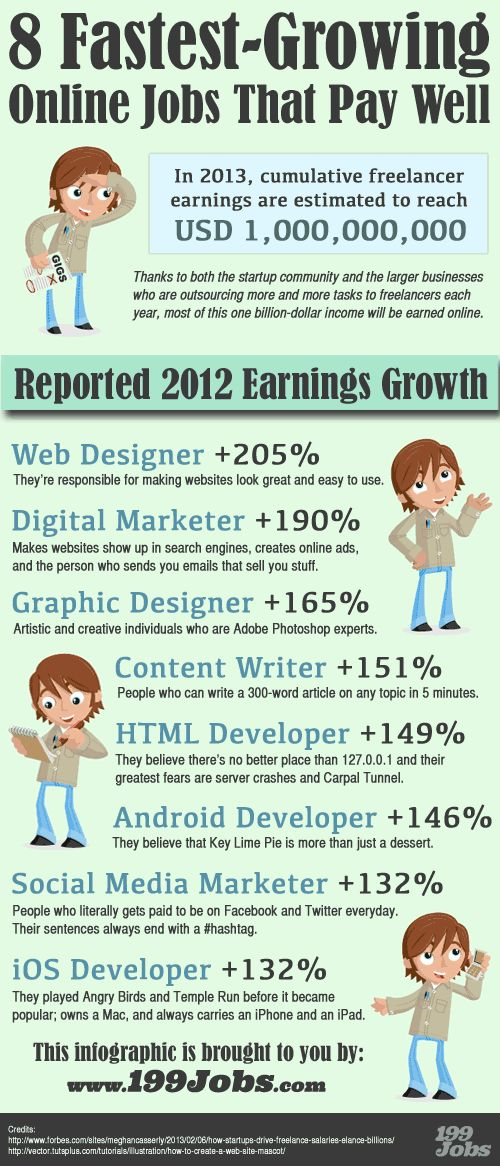 best get job done images earn money online fire  infographic 8 fastest growing online jobs that pay well