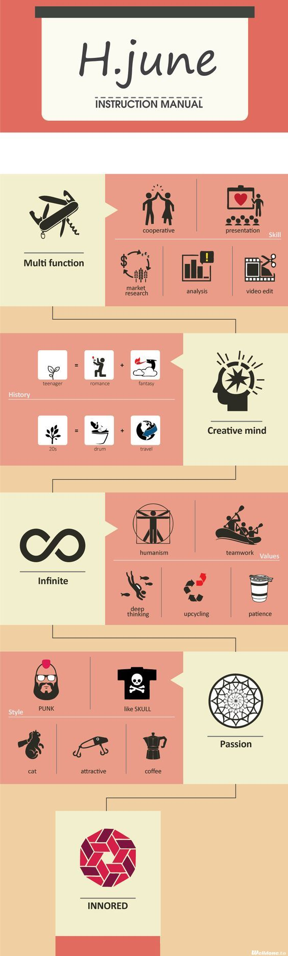 118 best work images on pinterest | templates, advertising and board, Powerpoint templates
