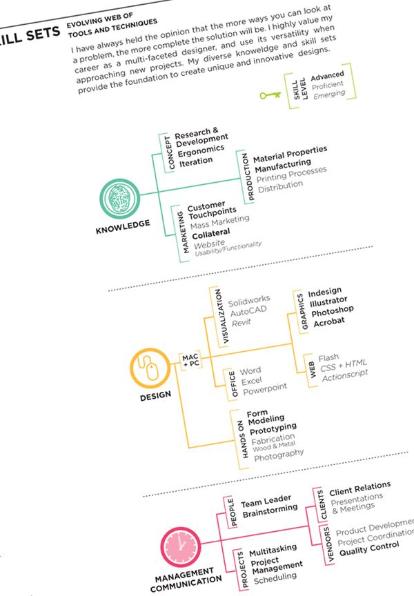 images about standout resumes on pinterest infographic