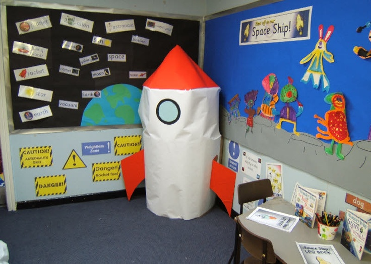 Space Ship role-play area classroom display photo - Photo gallery - SparkleBox