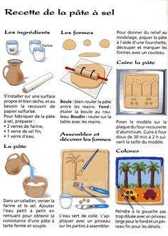 Pâte à sel http://www.planetloisirs.com/wp-content/uploads/2009/11/recette-pate-a-sel.jpg