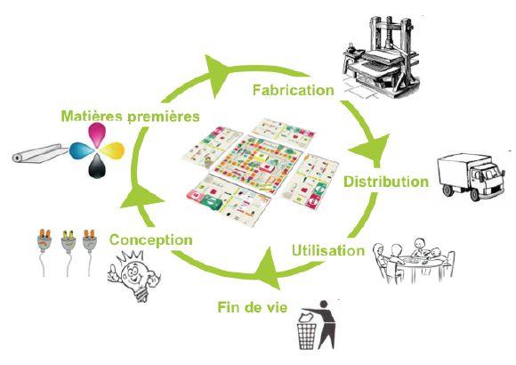 l'ADEME vient de rendre publique la Base IMPACTS, base de données génériques d'inventaire officielle pour le programme gouvernemental français d'affichage environnemental des produits de grande consommation.