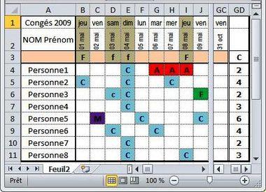 On a chaque année besoin de réaliser des plannings : formation, programmation, suivi, affectation ... Voici comment afficher simplement des congés, par exemple, sur Excel. A1 : Saisir Congés 2009 A2 : Saisir NOM Prénom A3 à Ax : Saisir le nom des x...