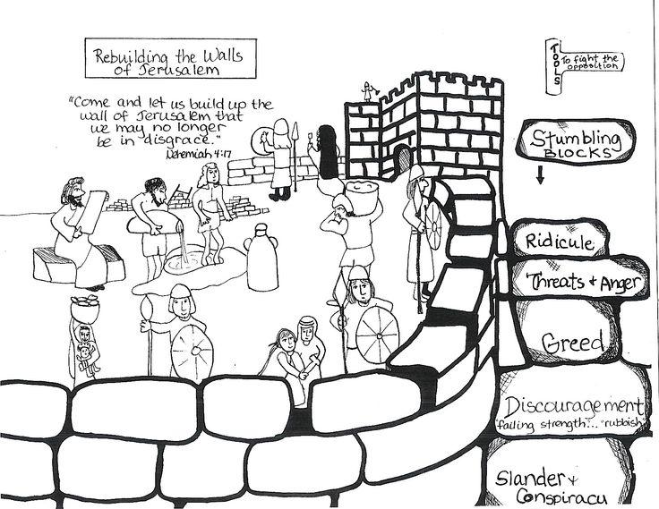 Auntie's Bible Lessons: Nehemiah Rebuilding Walls