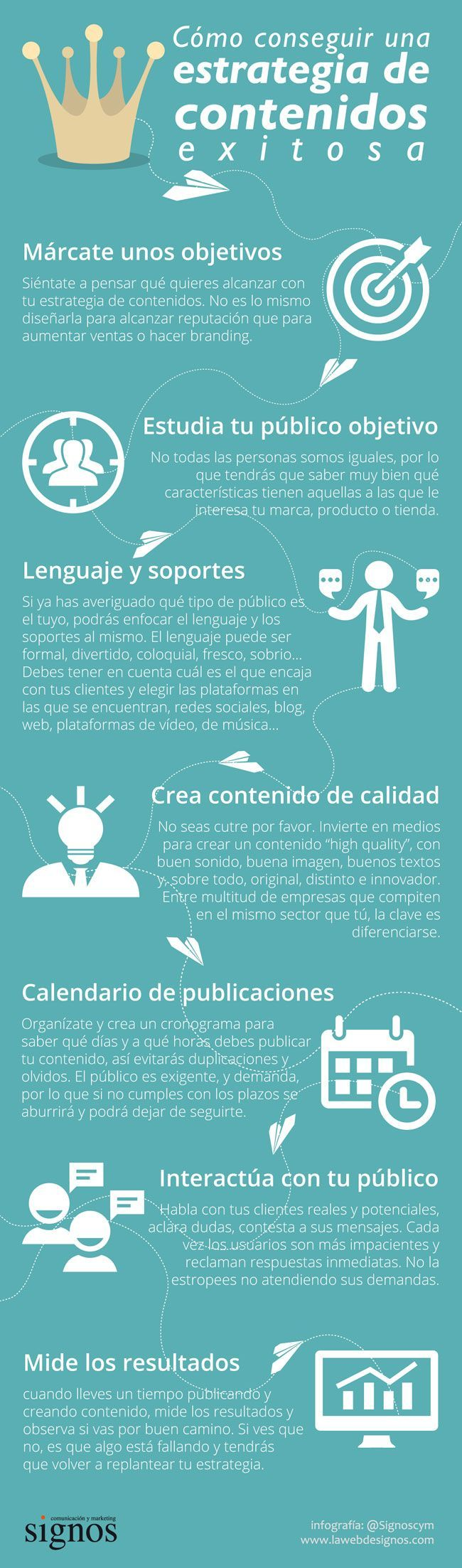 Cómo conseguir una estrategia de marketing de contenidos exitosa. Infografía en español. #CommunityManager Grow your business on automatically
