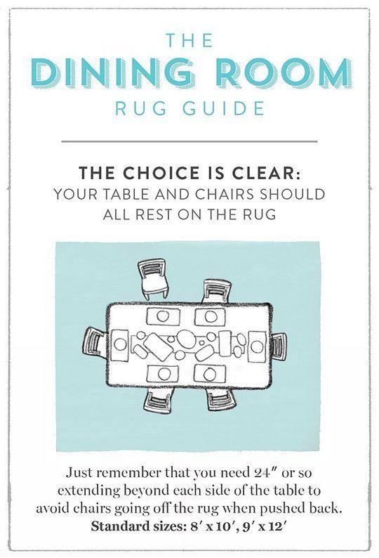 Best 25 Rug Size Guide Ideas On Pinterest Rug Size Rug