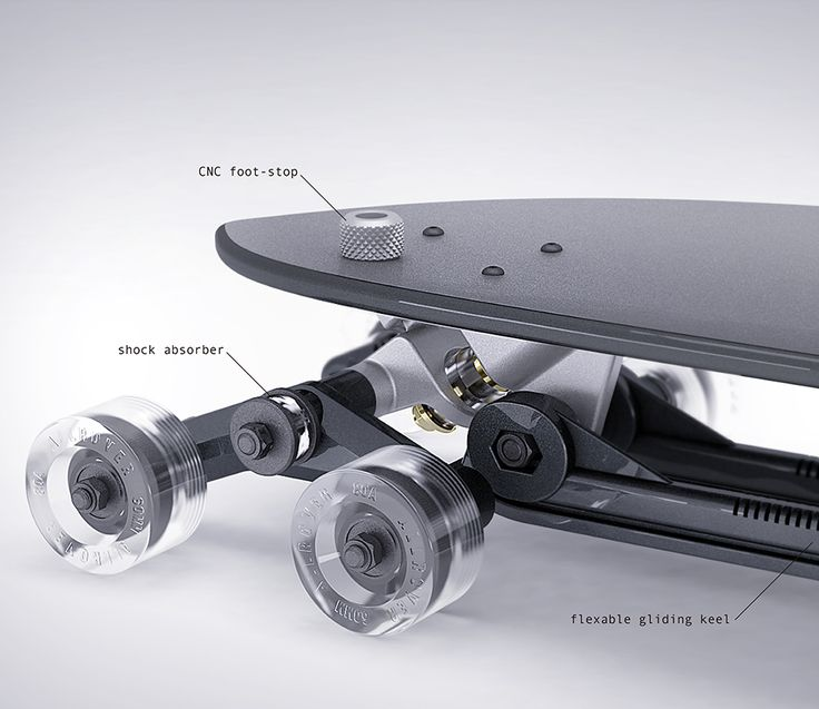Allrover - high tech skate love #gadget