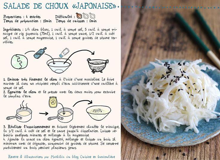 """Salade de choux """"japonaise"""""""