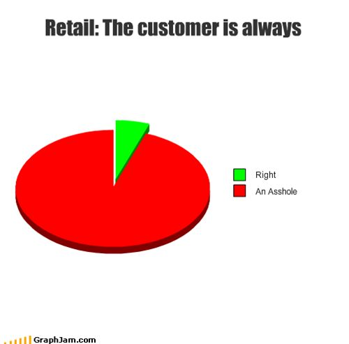 Funny Memes For Retail : Best retail memes images on pinterest work funnies