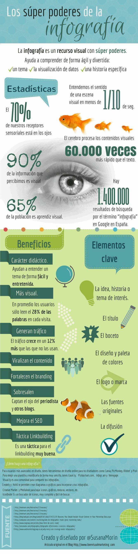 Los super poderes de la #infografía #infographic #marketing