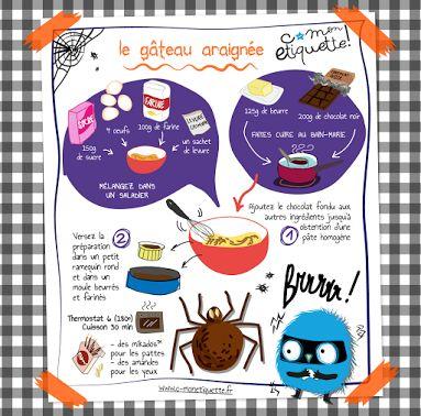 "Spécial #Halloween  ""Gâteau au chocolat en forme d'araignée"" !!"