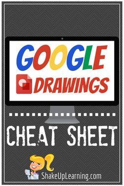 Google Drawings Cheat Sheet | www.shakeuplearning.com | #gafe #googledrive #googledrawings #edtech