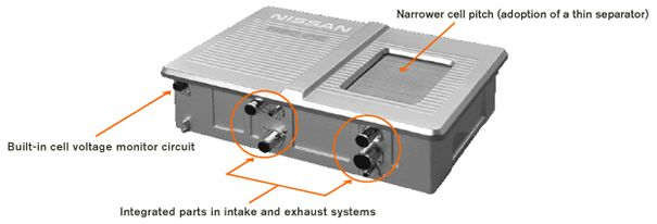 In-house Fuel Cell Stack | NISSAN | TECHNOLOGICAL DEVELOPMENT ACTIVITIES