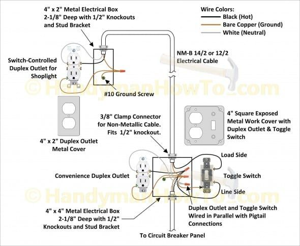 [DIAGRAM_09CH]  Pin on Lofts | Sd Wiring Diagram |  | Pinterest