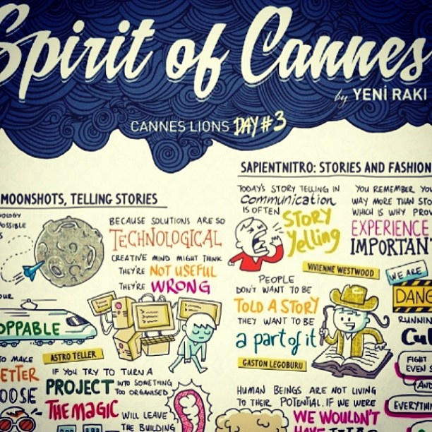 'Spirit of Cannes' – an infographic by Yeni Raki (http://slidesha.re/1bUZI0k) Via @Alemsah Ozturk Ozturk Ozturk #canneslions #yeniraki #infographic