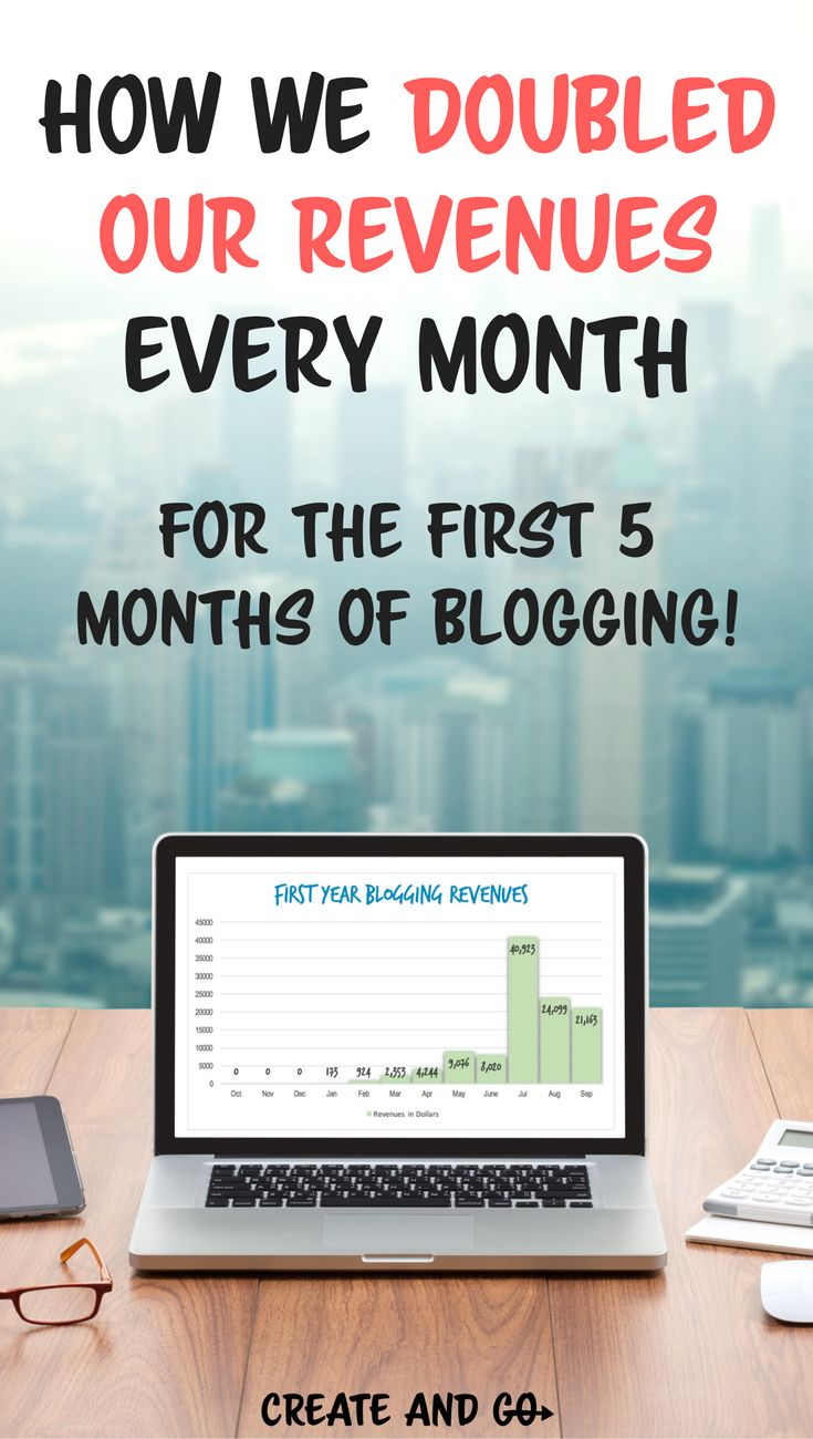 How we doubled revenues every month for the first 5 months of blogging with a health and fitness blog! #createandgo