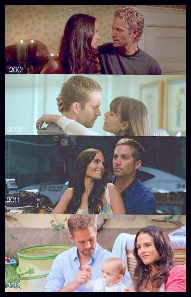 Brian and Mia--Fast and Furious Movies