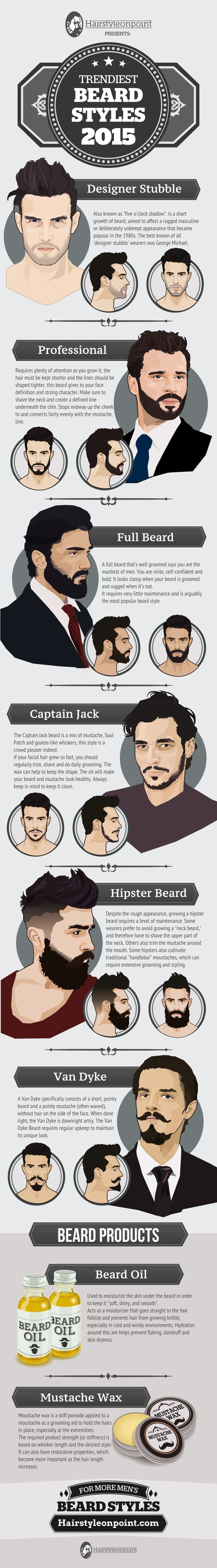 Thankfully, the people over at men's style blog Hairstyleonpoint created a cool chart detailing the latest trends in beards, along with some products to maintain the look. | These Are The Trendiest Men's Beard Styles